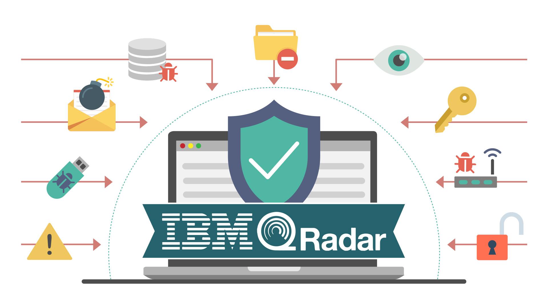 IBM QRadar Security Intelligence